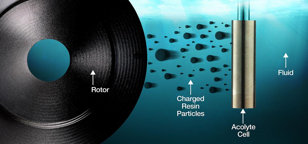 electrophoretic-brake-rotors-illustration