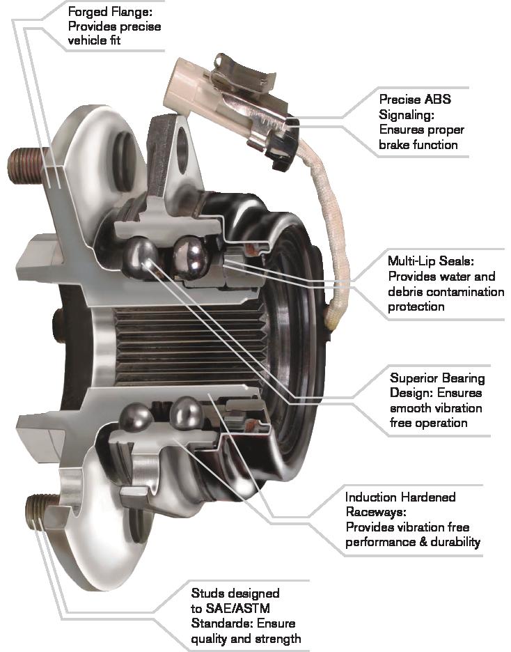 hub-cutaway-new